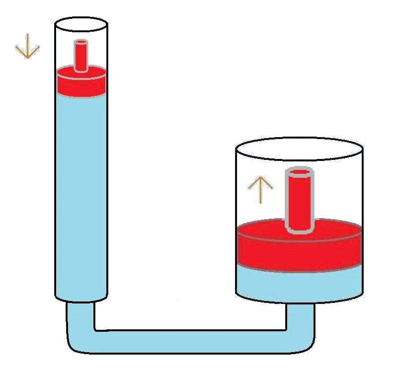 Pelatihan Pneumatics & Hydraulic System